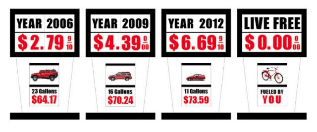 Gas Prices - they're only going up!